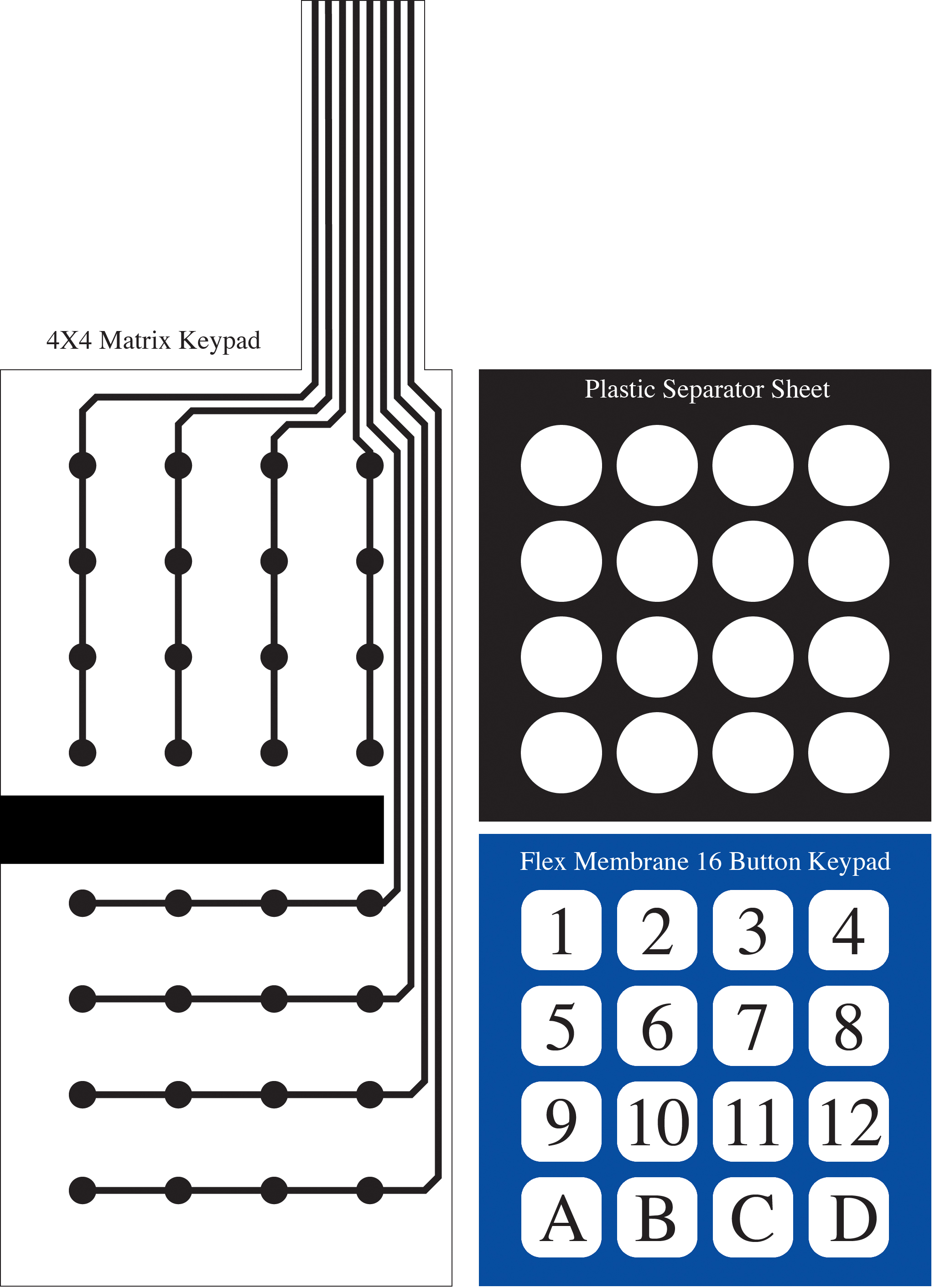 Pcb Fab In A Box The 8min Circuit Board System Layer Polimide Flexible Printed Manufacturers Custom Flex Membrane Keypads Can Be Made Using This Layout Folding It Half With Simple Spacer Out Of Piece Overhead Transparency Acetate Which